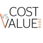 2016 Remodeling Cost vs. Value